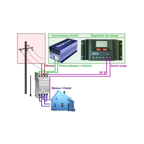 relais contacteur 24a avec bobine 24v 71 90 commandes d 39 appareils lectriques et d 39 clairage. Black Bedroom Furniture Sets. Home Design Ideas